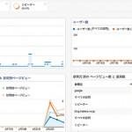 GoogleAnalyticsの直近1ヶ月データを公表します!