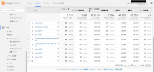 ページ - Google Analytics